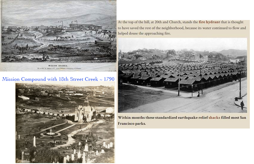 Dolores Park history day
