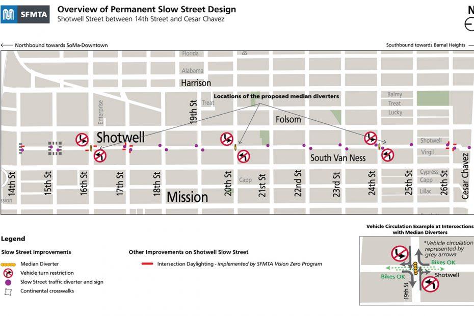Shotwell Street. Slow Street. Proposed Design. San Francisco Municipal Transportation Agency. SFMTA.